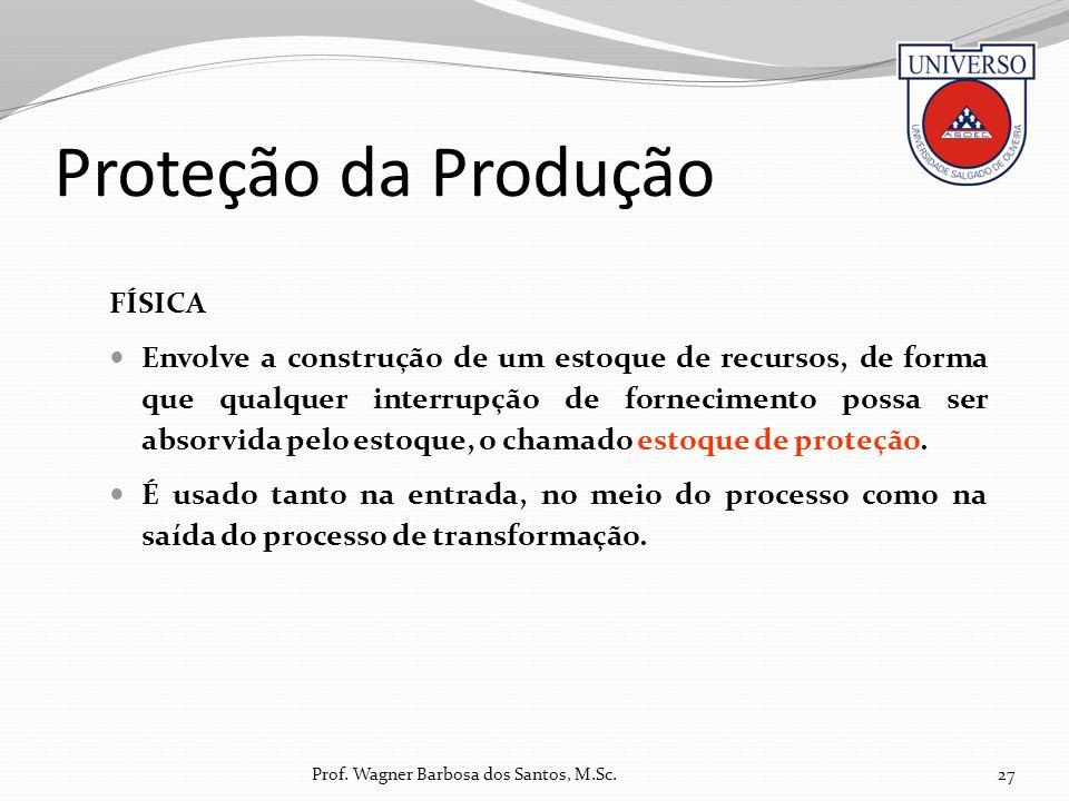 Proteção da Produção FÍSICA Envolve a construção de um estoque de recursos, de forma que qualquer interrupção de fornecimento possa ser absorvida pelo