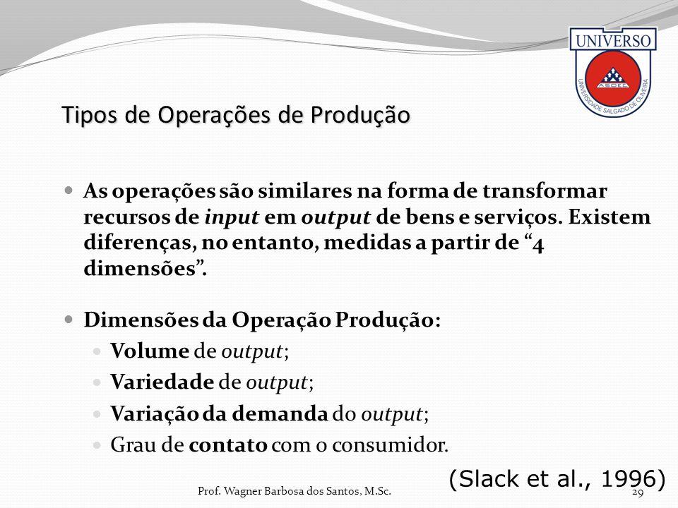 Tipos de Operações de Produção As operações são similares na forma de transformar recursos de input em output de bens e serviços. Existem diferenças,