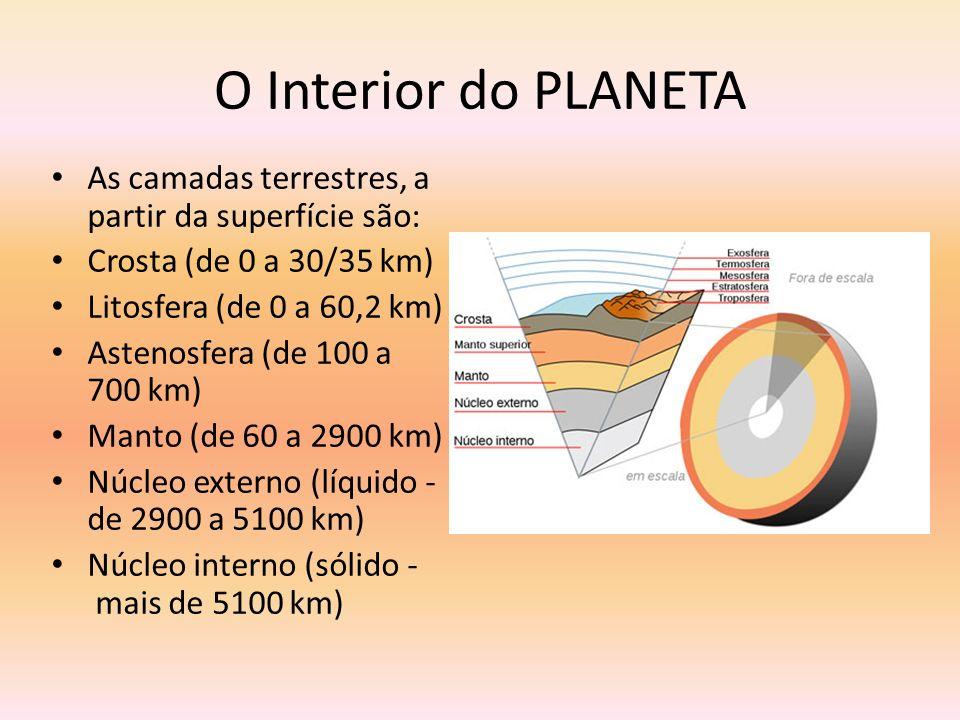 O Interior do PLANETA As camadas terrestres, a partir da superfície são: Crosta (de 0 a 30/35 km) Litosfera (de 0 a 60,2 km) Astenosfera (de 100 a 700