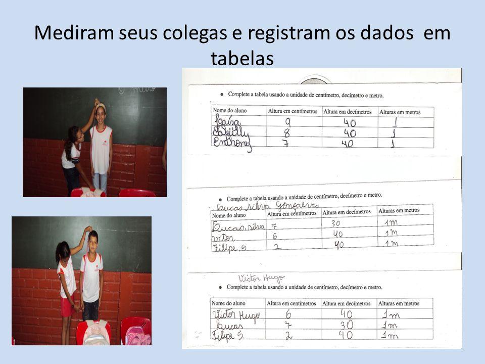 Mediram seus colegas e registram os dados em tabelas