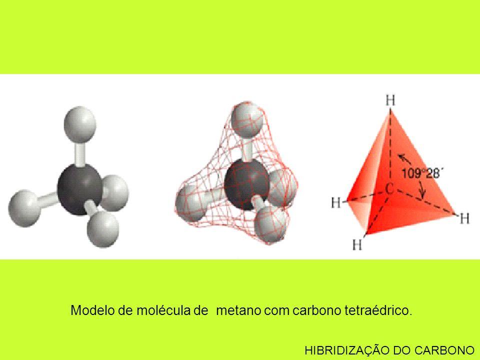 Modelo de molécula de metano com carbono tetraédrico. HIBRIDIZAÇÃO DO CARBONO