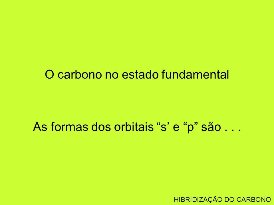 O carbono no estado fundamental As formas dos orbitais s e p são... HIBRIDIZAÇÃO DO CARBONO