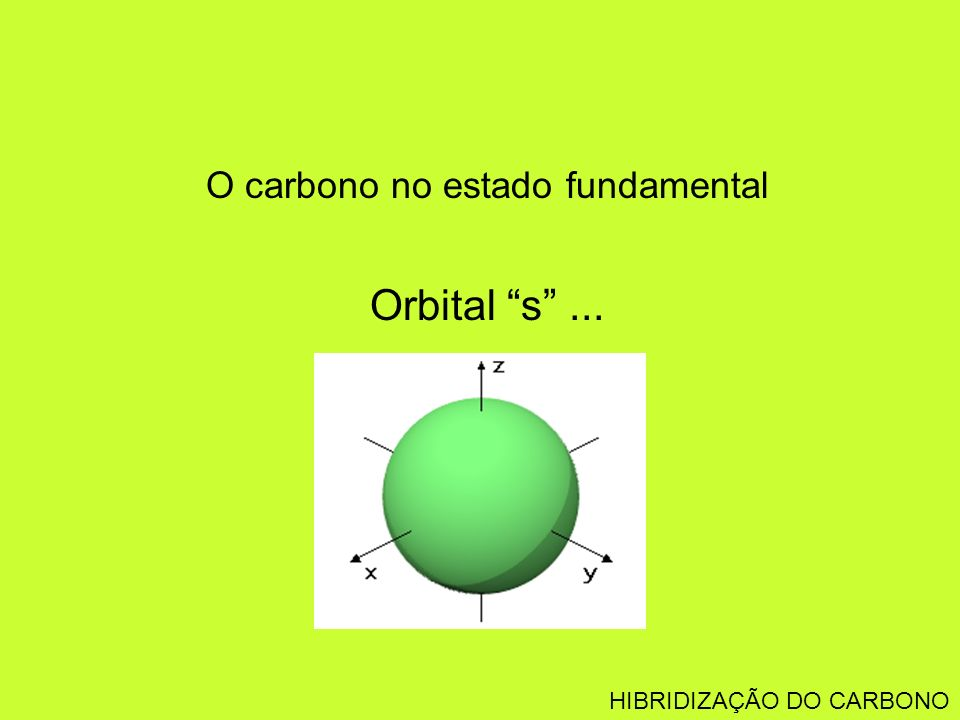 O carbono no estado fundamental Orbital s... HIBRIDIZAÇÃO DO CARBONO