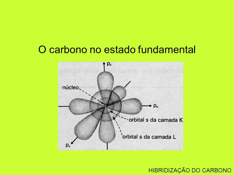 O carbono no estado fundamental HIBRIDIZAÇÃO DO CARBONO