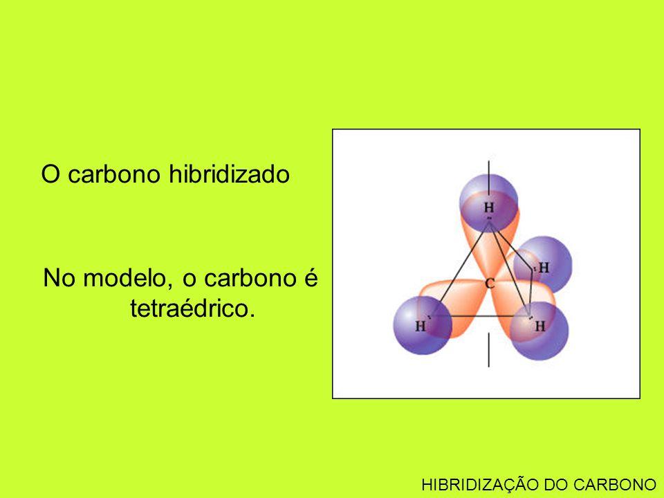 O carbono hibridizado No modelo, o carbono é tetraédrico. HIBRIDIZAÇÃO DO CARBONO