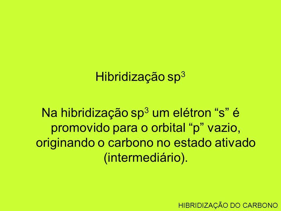 Hibridização sp 3 Na hibridização sp 3 um elétron s é promovido para o orbital p vazio, originando o carbono no estado ativado (intermediário). HIBRID