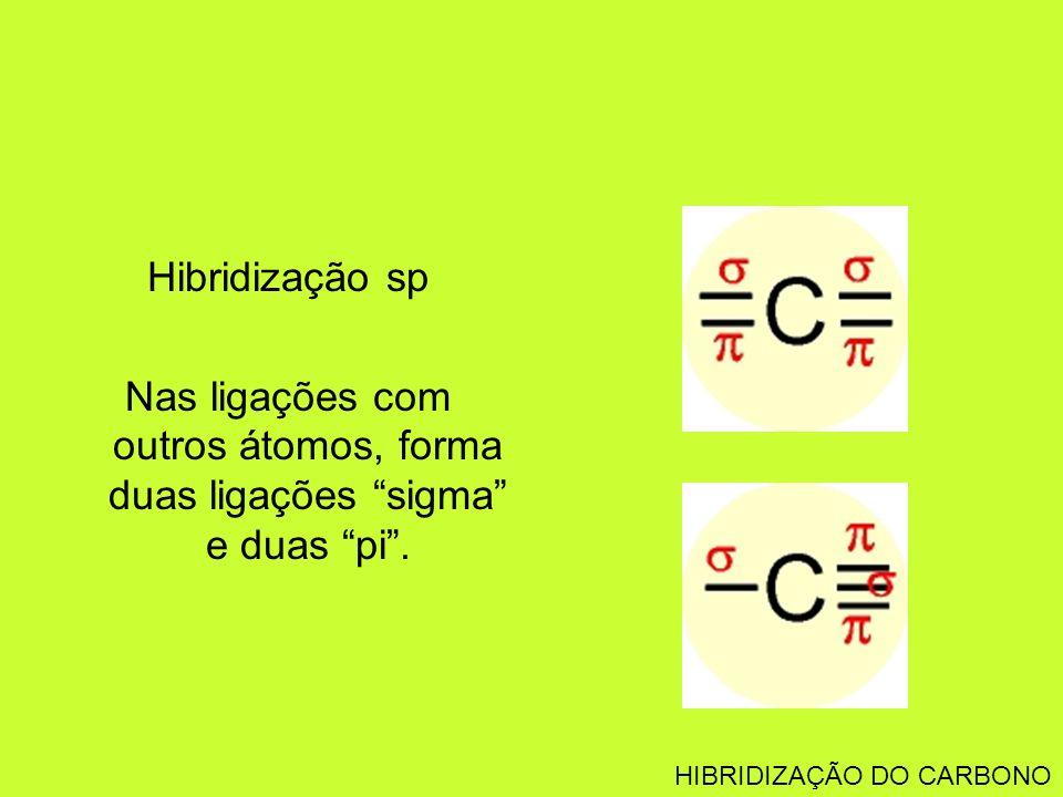 Hibridização sp Nas ligações com outros átomos, forma duas ligações sigma e duas pi. HIBRIDIZAÇÃO DO CARBONO