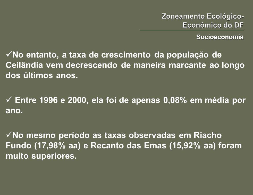 Socioeconomia No entanto, a taxa de crescimento da população de Ceilândia vem decrescendo de maneira marcante ao longo dos últimos anos. Entre 1996 e