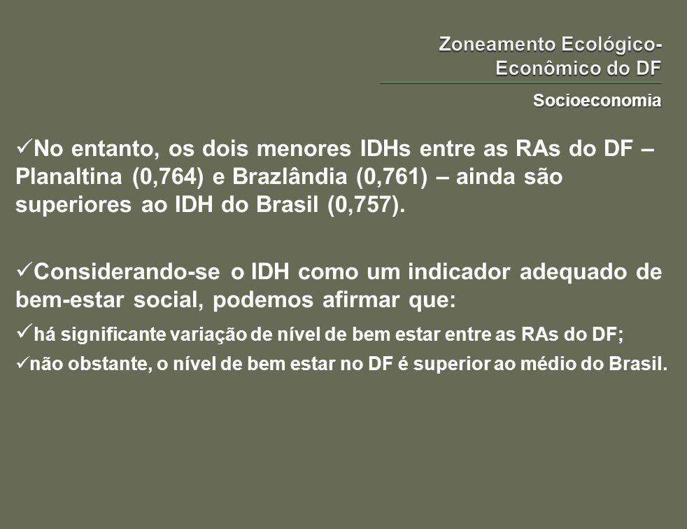 Socioeconomia No entanto, os dois menores IDHs entre as RAs do DF – Planaltina (0,764) e Brazlândia (0,761) – ainda são superiores ao IDH do Brasil (0