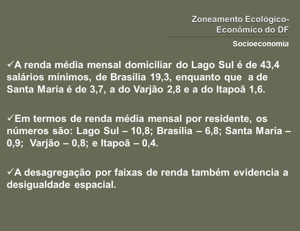 Socioeconomia A renda média mensal domiciliar do Lago Sul é de 43,4 salários mínimos, de Brasília 19,3, enquanto que a de Santa Maria é de 3,7, a do V