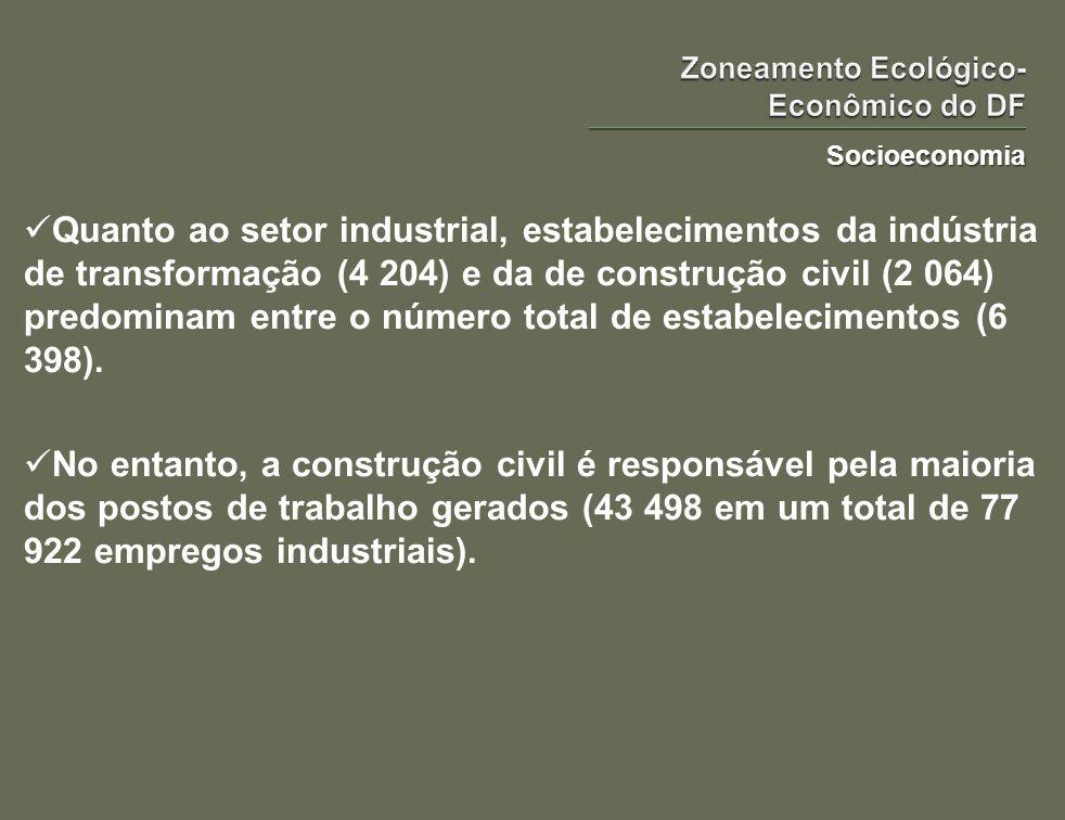 Socioeconomia Quanto ao setor industrial, estabelecimentos da indústria de transformação (4 204) e da de construção civil (2 064) predominam entre o n