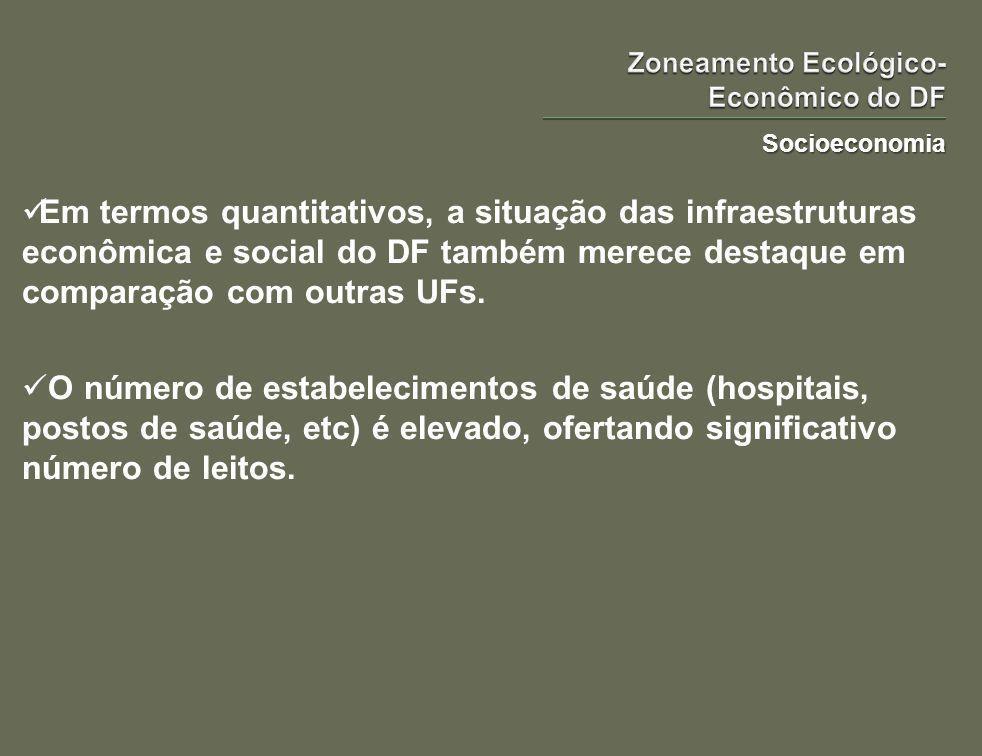 Socioeconomia Em termos quantitativos, a situação das infraestruturas econômica e social do DF também merece destaque em comparação com outras UFs. O