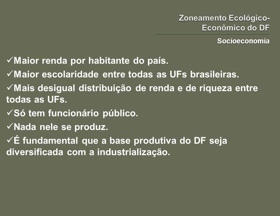 Socioeconomia Maior renda por habitante do país. Maior escolaridade entre todas as UFs brasileiras. Mais desigual distribuição de renda e de riqueza e