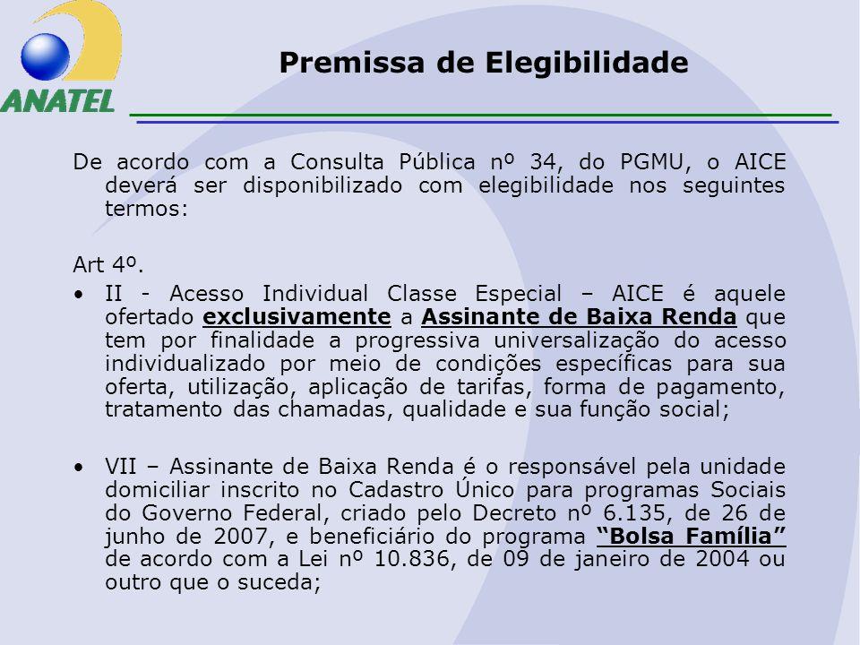 Premissa de Elegibilidade De acordo com a Consulta Pública nº 34, do PGMU, o AICE deverá ser disponibilizado com elegibilidade nos seguintes termos: Art 4º.