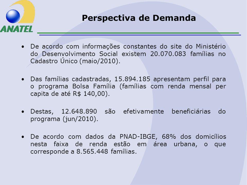 Perspectiva de Demanda De acordo com informações constantes do site do Ministério do Desenvolvimento Social existem 20.070.083 famílias no Cadastro Único (maio/2010).