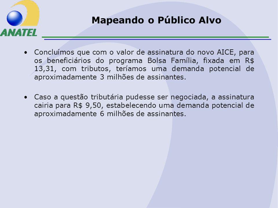 Mapeando o Público Alvo Concluímos que com o valor de assinatura do novo AICE, para os beneficiários do programa Bolsa Família, fixada em R$ 13,31, com tributos, teríamos uma demanda potencial de aproximadamente 3 milhões de assinantes.