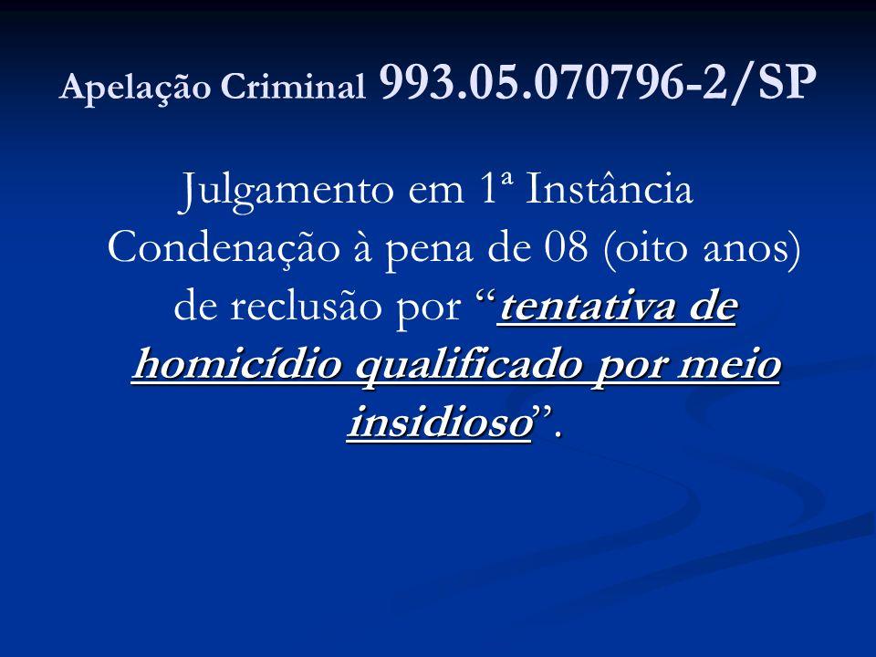 Apelação Criminal 993.05.070796-2/SP tentativa de homicídio qualificado por meio insidioso. Julgamento em 1ª Instância Condenação à pena de 08 (oito a