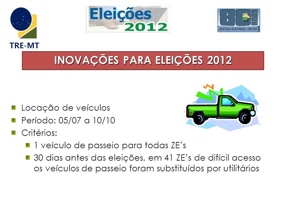 Locação de veículos Período: 05/07 a 10/10 Critérios: 1 veículo de passeio para todas ZEs 30 dias antes das eleições, em 41 ZEs de difícil acesso os veículos de passeio foram substituídos por utilitários TRE-MT INOVAÇÕES PARA ELEIÇÕES 2012
