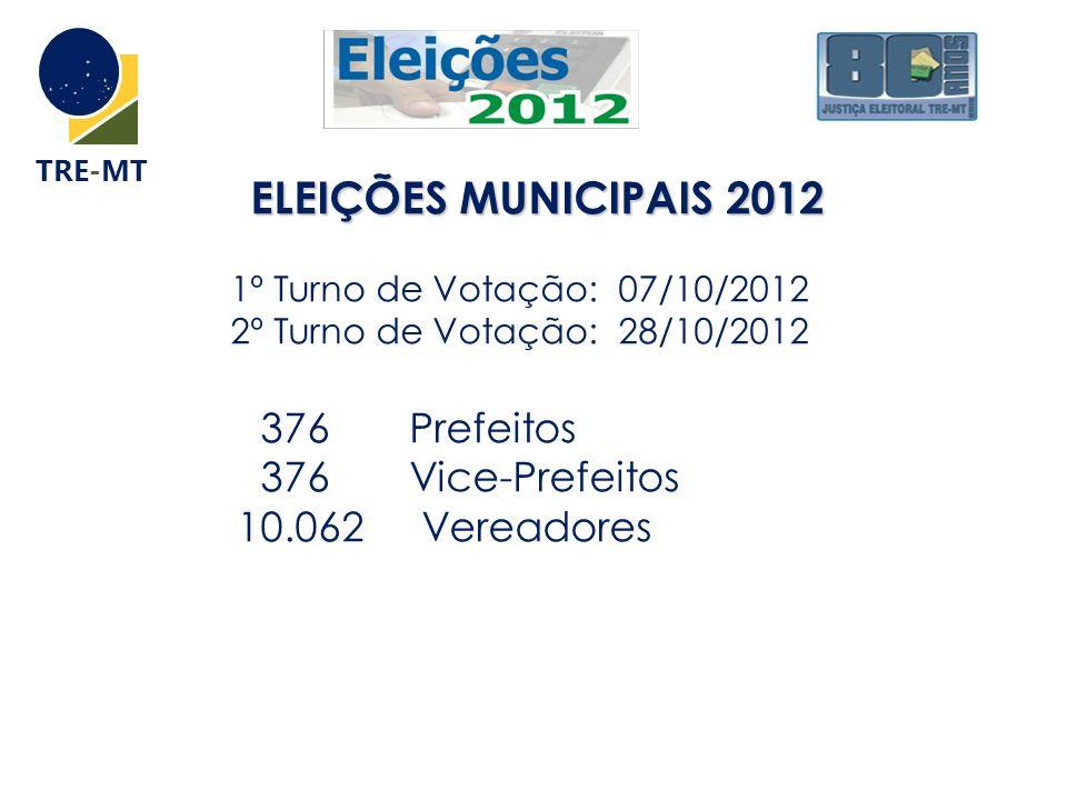TRE-MT ELEIÇÕES MUNICIPAIS 2012 1º Turno de Votação: 07/10/2012 2º Turno de Votação: 28/10/2012 376 Prefeitos 376 Vice-Prefeitos 10.062 Vereadores