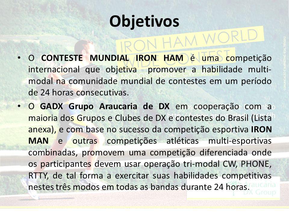 Objetivos O CONTESTE MUNDIAL IRON HAM é uma competição internacional que objetiva promover a habilidade multi- modal na comunidade mundial de contestes em um período de 24 horas consecutivas.