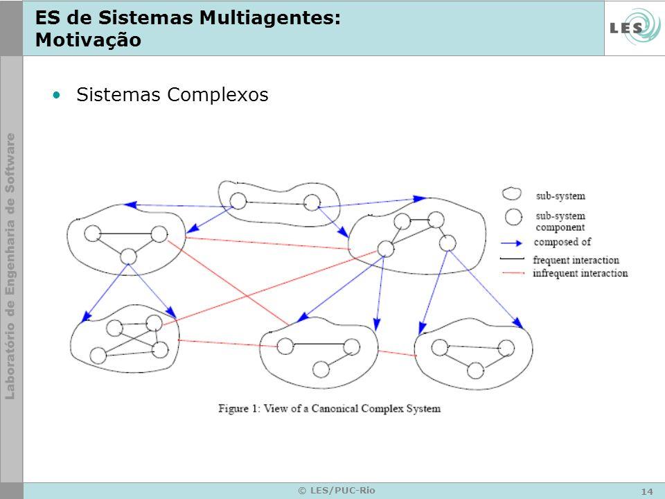 14 © LES/PUC-Rio ES de Sistemas Multiagentes: Motivação Sistemas Complexos