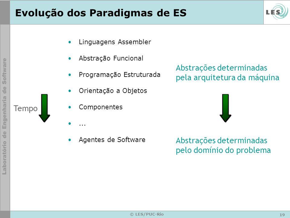 19 © LES/PUC-Rio Evolução dos Paradigmas de ES Tempo Abstrações determinadas pela arquitetura da máquina Abstrações determinadas pelo domínio do probl