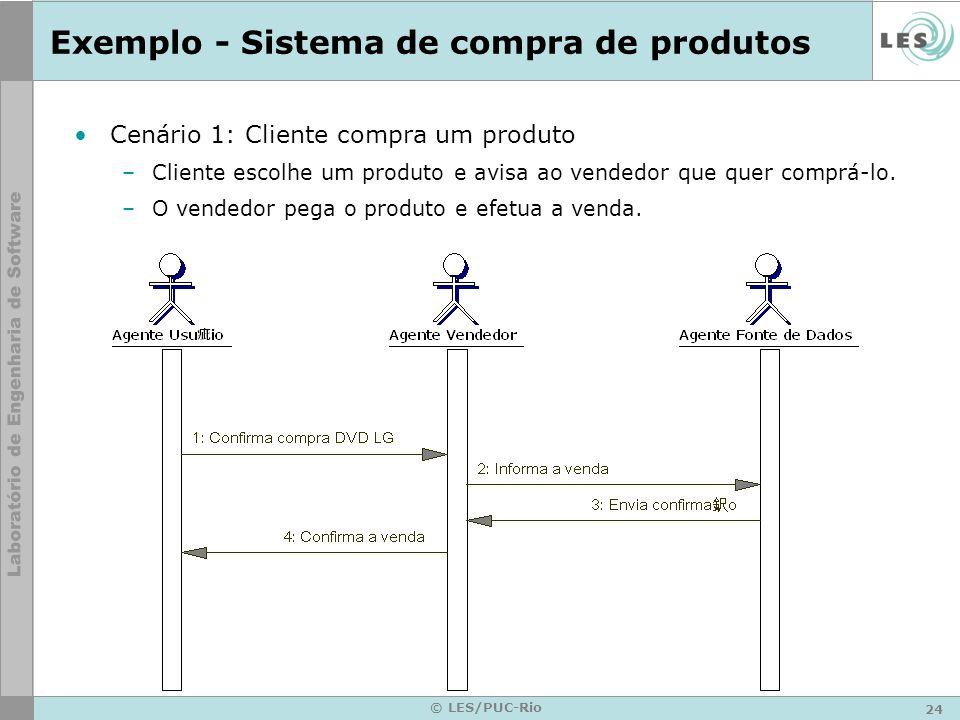 24 © LES/PUC-Rio Exemplo - Sistema de compra de produtos Cenário 1: Cliente compra um produto –Cliente escolhe um produto e avisa ao vendedor que quer