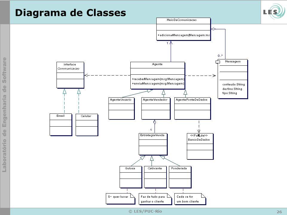 26 © LES/PUC-Rio Diagrama de Classes