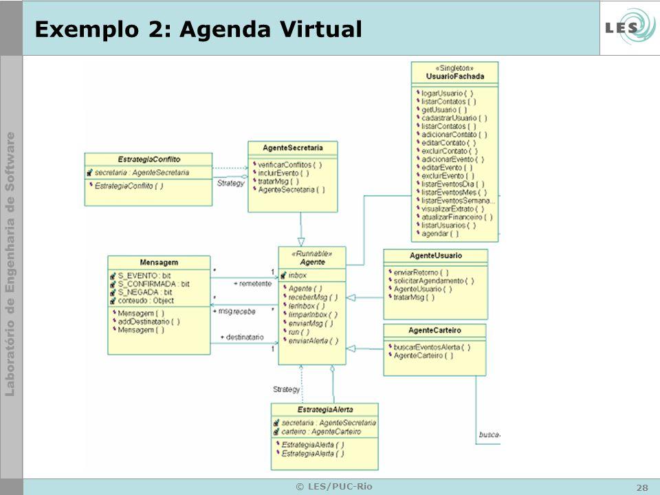 28 © LES/PUC-Rio Exemplo 2: Agenda Virtual