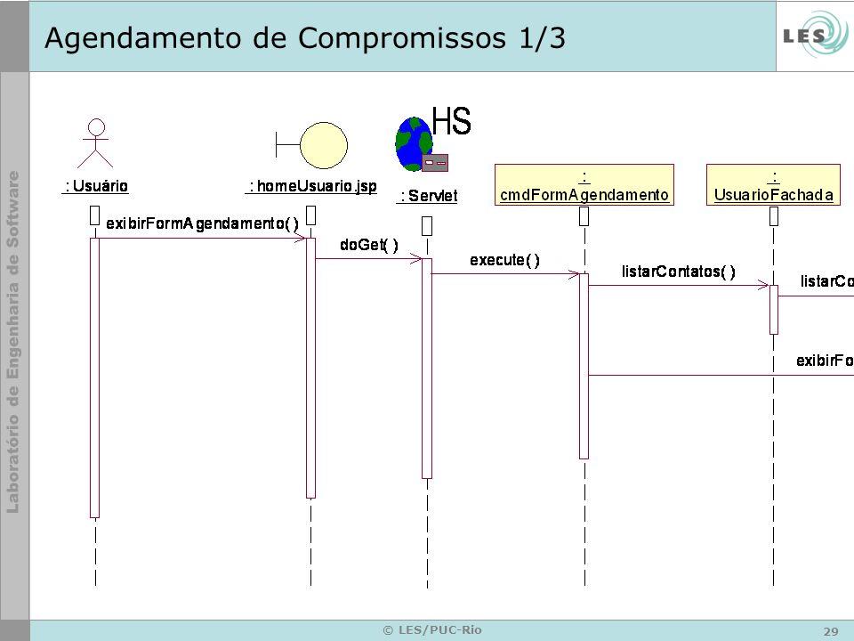 29 © LES/PUC-Rio Agendamento de Compromissos 1/3