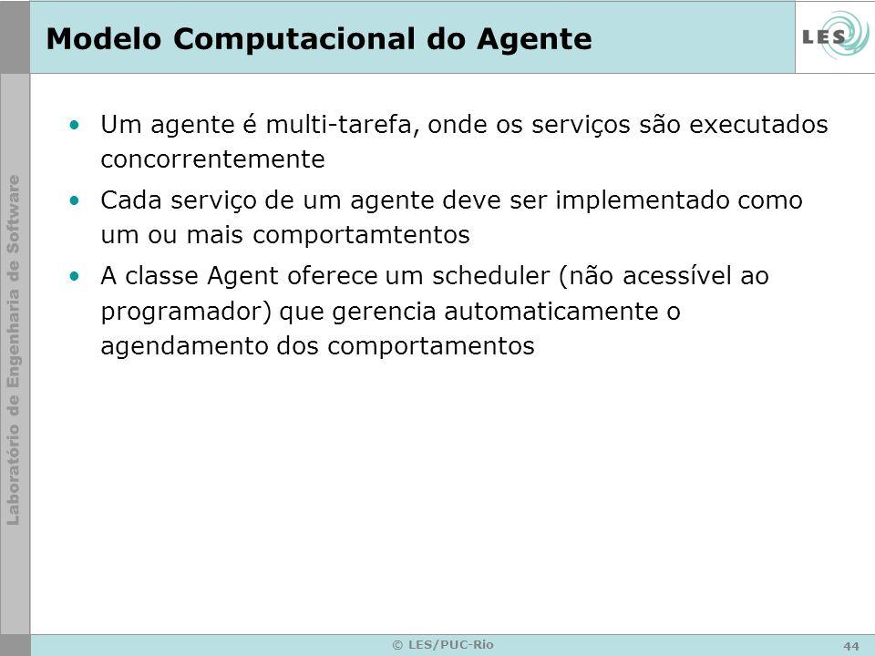 44 © LES/PUC-Rio Modelo Computacional do Agente Um agente é multi-tarefa, onde os serviços são executados concorrentemente Cada serviço de um agente d