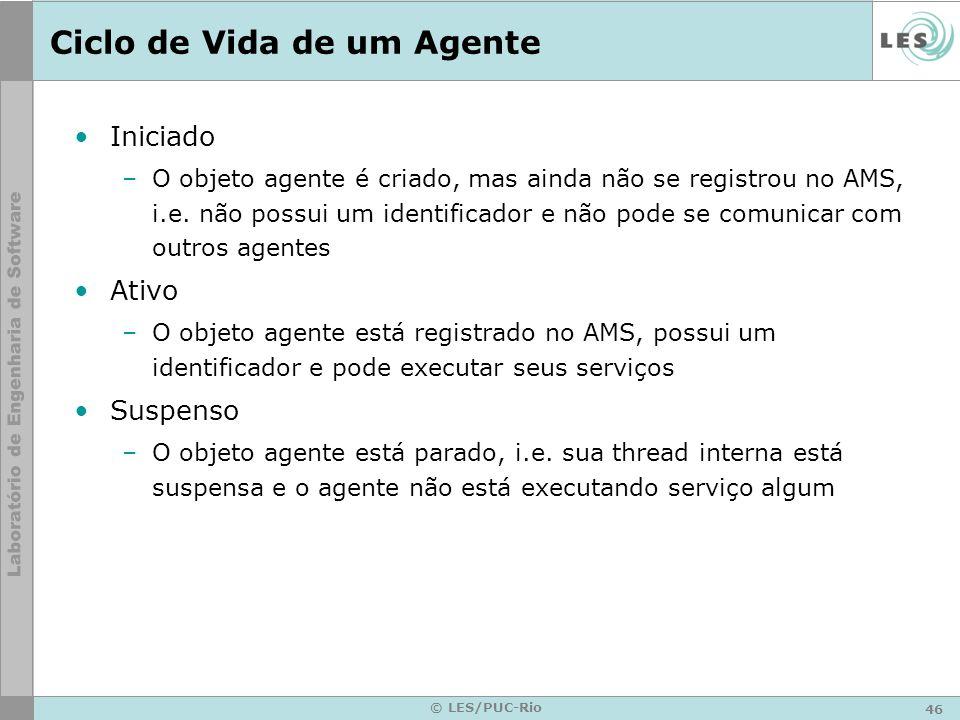 46 © LES/PUC-Rio Ciclo de Vida de um Agente Iniciado –O objeto agente é criado, mas ainda não se registrou no AMS, i.e. não possui um identificador e