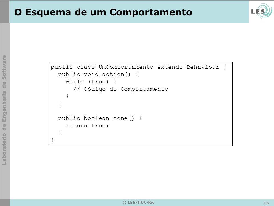 55 © LES/PUC-Rio O Esquema de um Comportamento public class UmComportamento extends Behaviour { public void action() { while (true) { // Código do Com