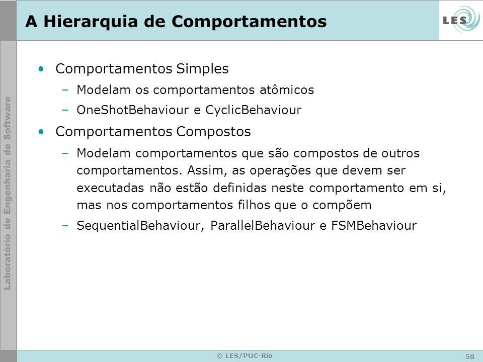 58 © LES/PUC-Rio A Hierarquia de Comportamentos Comportamentos Simples –Modelam os comportamentos atômicos –OneShotBehaviour e CyclicBehaviour Comport