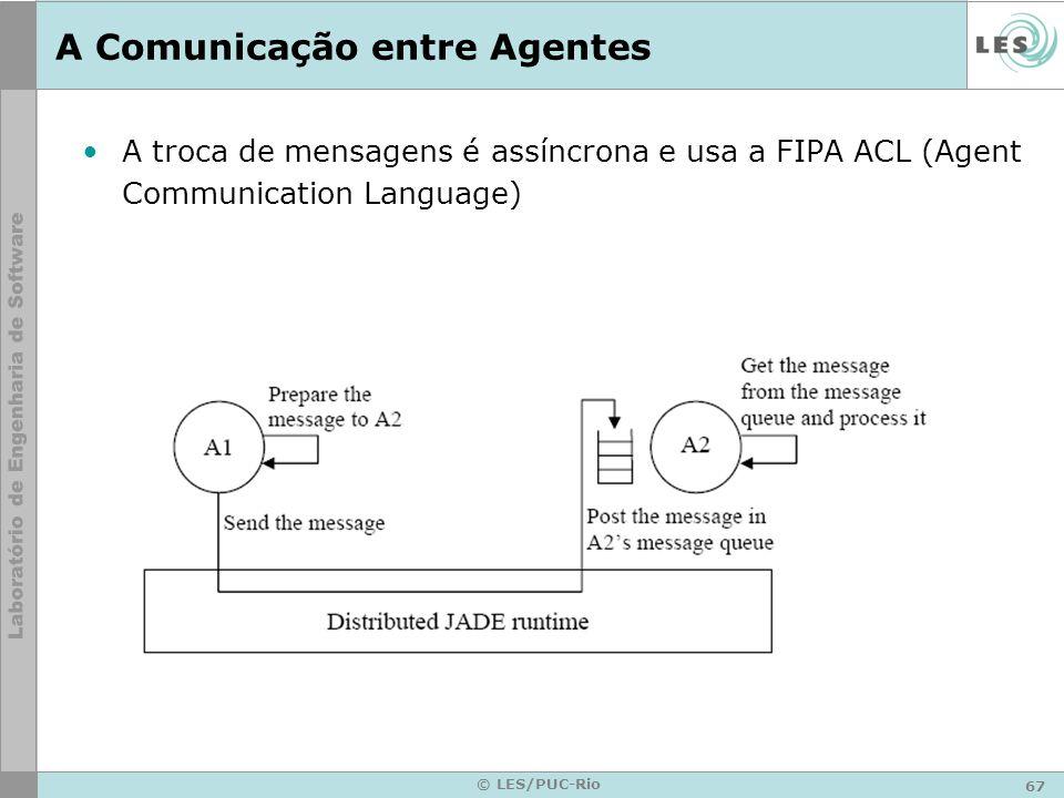 67 © LES/PUC-Rio A Comunicação entre Agentes A troca de mensagens é assíncrona e usa a FIPA ACL (Agent Communication Language)