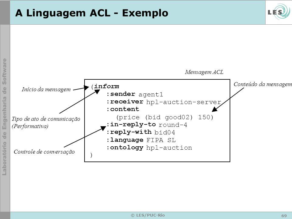 69 © LES/PUC-Rio A Linguagem ACL - Exemplo Início da mensagem Tipo de ato de comunicação (Performativa) Controle de conversação ( inform :sender agent