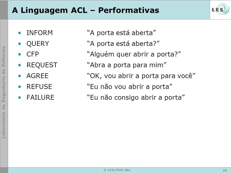 70 © LES/PUC-Rio A Linguagem ACL – Performativas INFORMA porta está aberta QUERYA porta está aberta? CFPAlguém quer abrir a porta? REQUESTAbra a porta