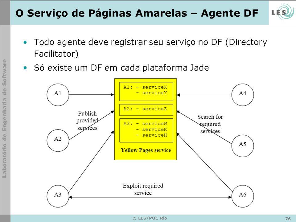 76 © LES/PUC-Rio O Serviço de Páginas Amarelas – Agente DF Todo agente deve registrar seu serviço no DF (Directory Facilitator) Só existe um DF em cad