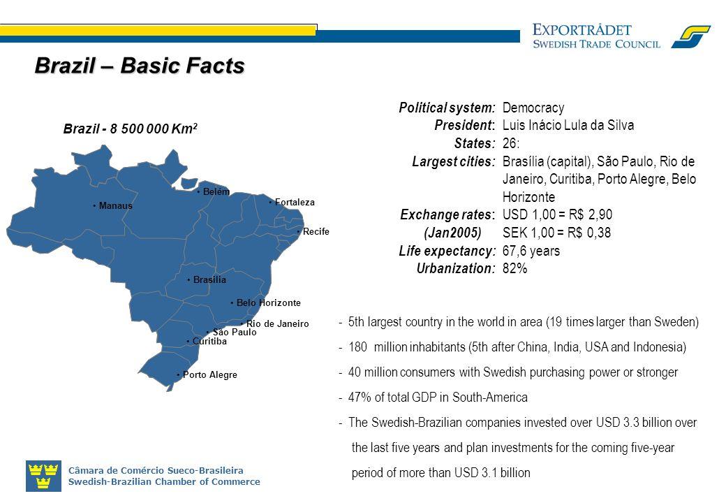 Câmara de Comércio Sueco-Brasileira Swedish-Brazilian Chamber of Commerce Rio de Janeiro Porto Alegre Curitiba São Paulo Belo Horizonte Recife Fortale