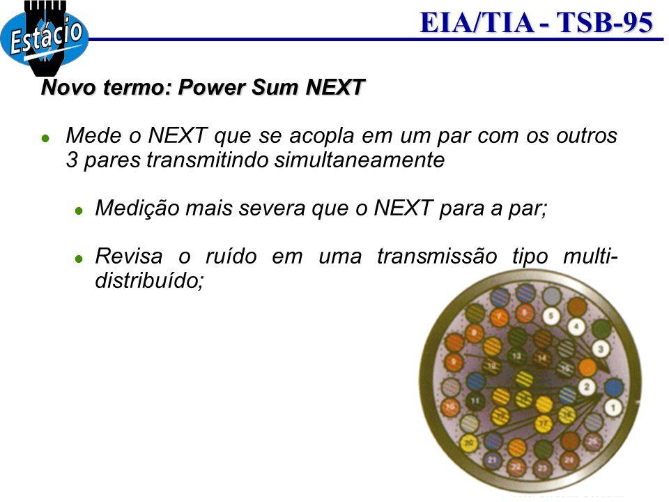 Msc. Clodomi Coradini EIA/TIA - TSB-95 Novo termo: Power Sum NEXT Mede o NEXT que se acopla em um par com os outros 3 pares transmitindo simultaneamen