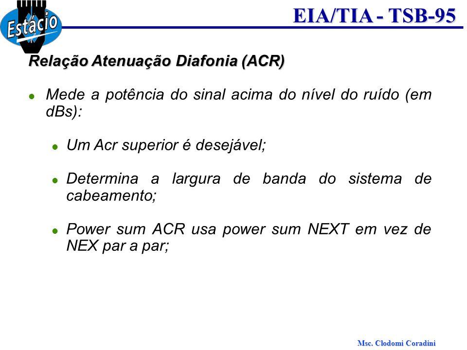 Msc. Clodomi Coradini EIA/TIA - TSB-95 Relação Atenuação Diafonia (ACR) Mede a potência do sinal acima do nível do ruído (em dBs): Um Acr superior é d