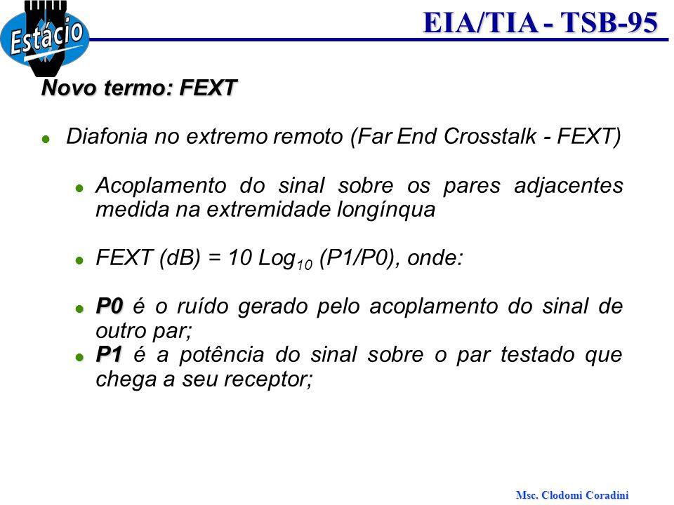 Msc. Clodomi Coradini EIA/TIA - TSB-95 Novo termo: FEXT Diafonia no extremo remoto (Far End Crosstalk - FEXT) Acoplamento do sinal sobre os pares adja