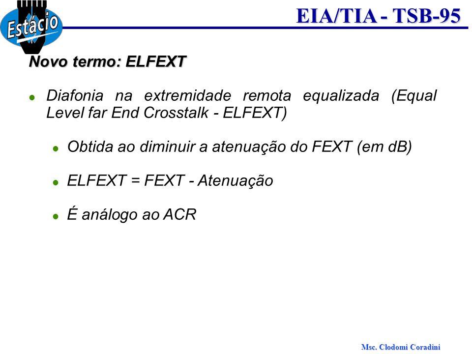 Msc. Clodomi Coradini EIA/TIA - TSB-95 Novo termo: ELFEXT Diafonia na extremidade remota equalizada (Equal Level far End Crosstalk - ELFEXT) Obtida ao