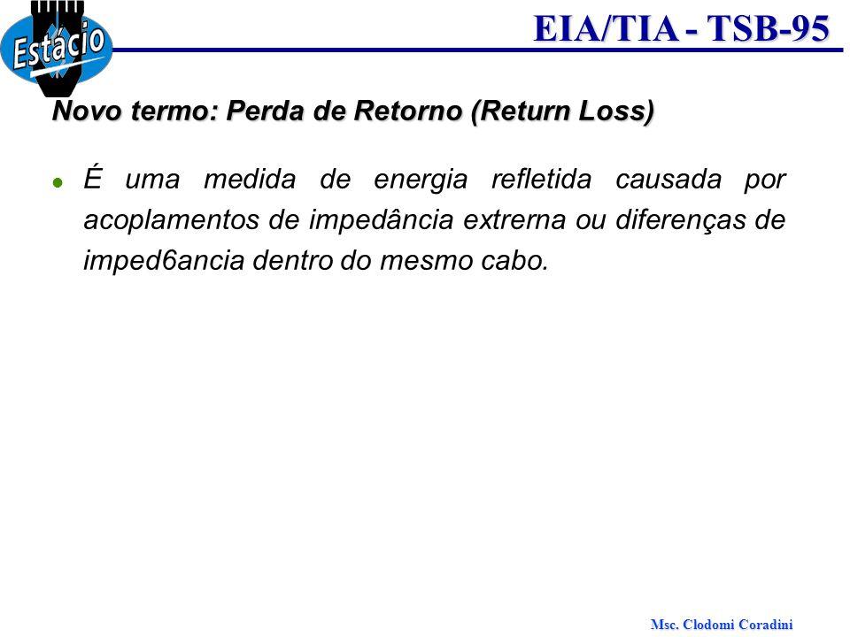 Msc. Clodomi Coradini EIA/TIA - TSB-95 Novo termo: Perda de Retorno (Return Loss) É uma medida de energia refletida causada por acoplamentos de impedâ