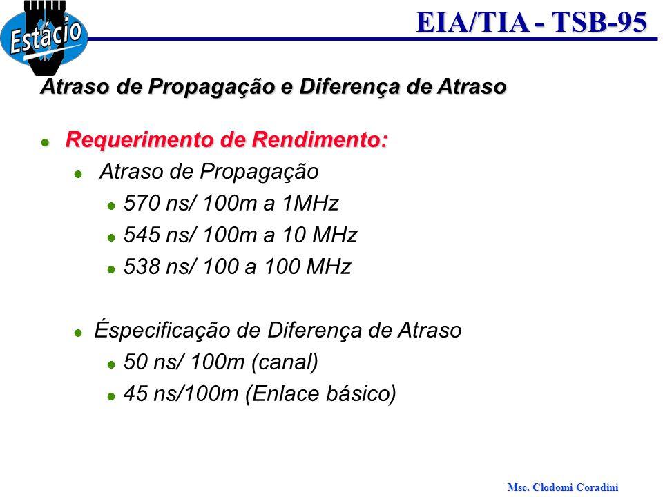 Msc. Clodomi Coradini EIA/TIA - TSB-95 Atraso de Propagação e Diferença de Atraso Requerimento de Rendimento: Requerimento de Rendimento: Atraso de Pr