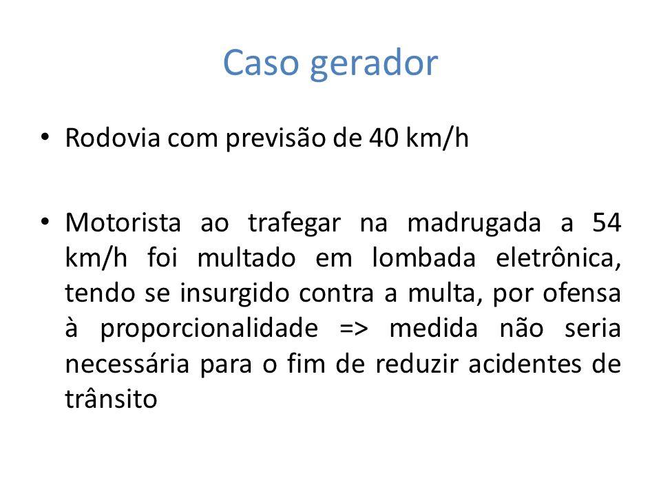 Caso gerador Rodovia com previsão de 40 km/h Motorista ao trafegar na madrugada a 54 km/h foi multado em lombada eletrônica, tendo se insurgido contra
