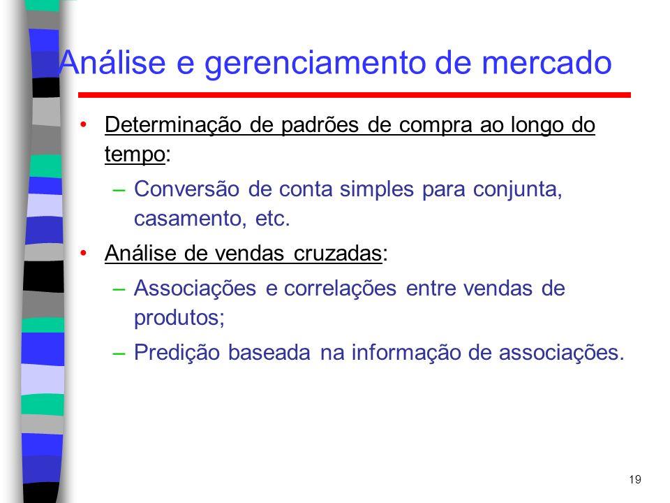 19 Análise e gerenciamento de mercado Determinação de padrões de compra ao longo do tempo: –Conversão de conta simples para conjunta, casamento, etc.