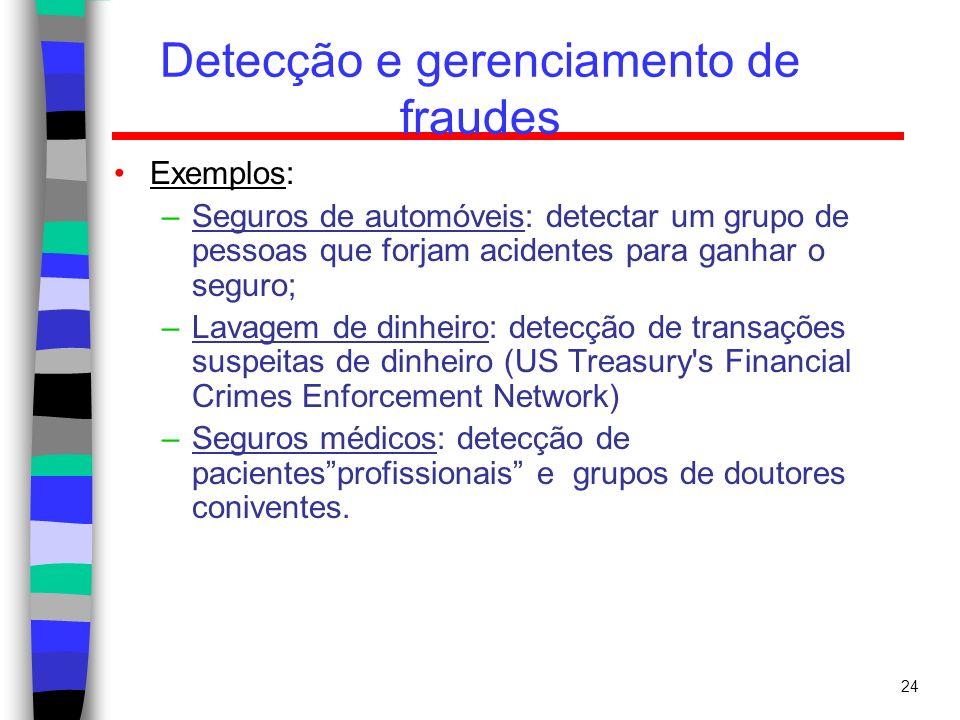 24 Detecção e gerenciamento de fraudes Exemplos: –Seguros de automóveis: detectar um grupo de pessoas que forjam acidentes para ganhar o seguro; –Lava