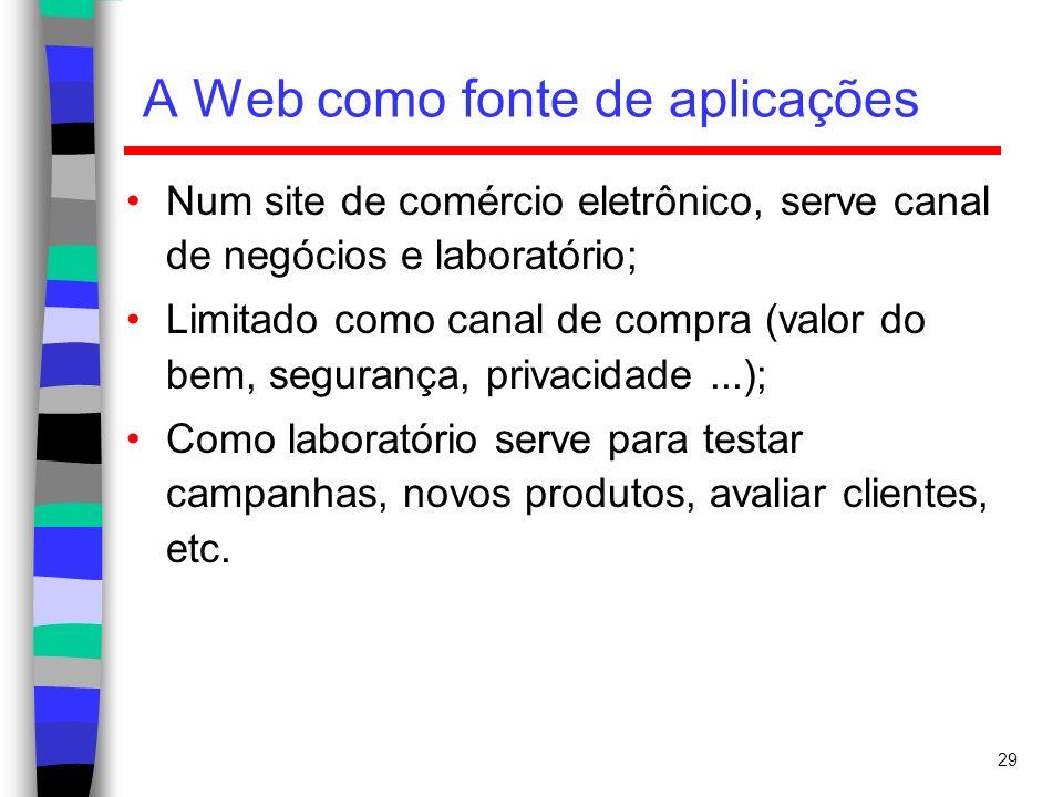 29 A Web como fonte de aplicações Num site de comércio eletrônico, serve canal de negócios e laboratório; Limitado como canal de compra (valor do bem,