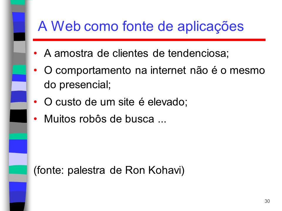 30 A Web como fonte de aplicações A amostra de clientes de tendenciosa; O comportamento na internet não é o mesmo do presencial; O custo de um site é